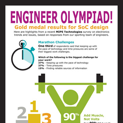 mips-infographic-400